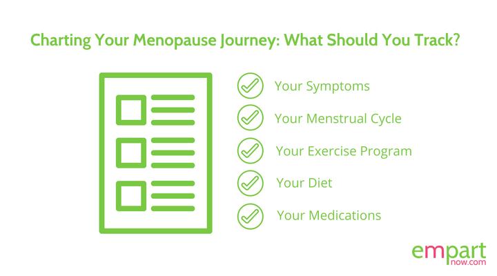 menopause symptoms tracker